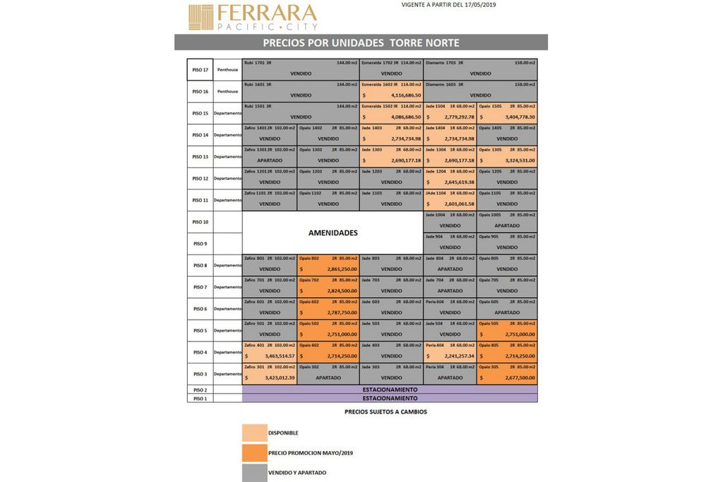 Ferrara Pacific City 2